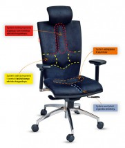 Fotel ergonomiczny Elegance